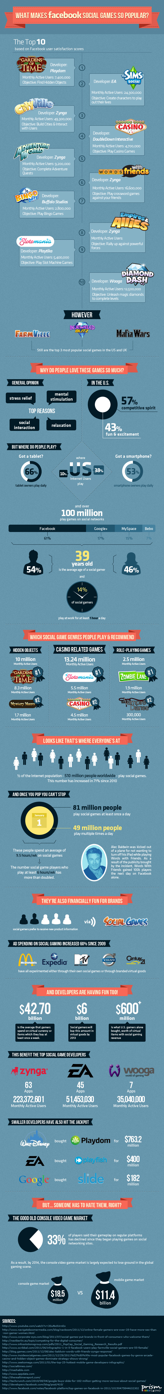 Social-gaming-infographic-1-19-2012