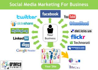 Social-media-marketing-for-business