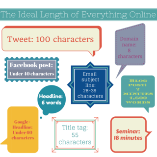 Ideal length evrything online